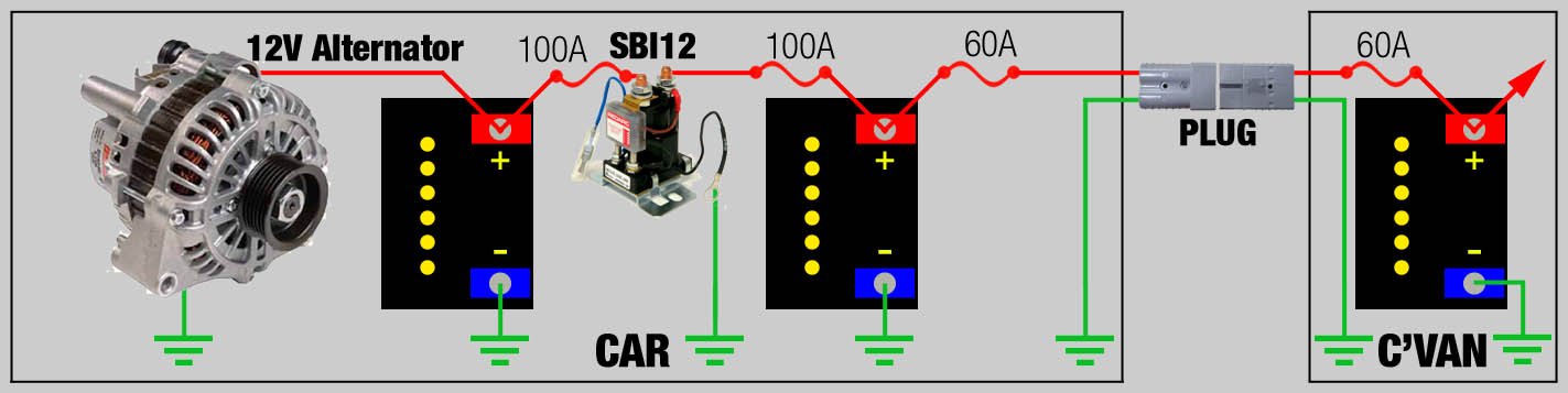 installing a redarc dual battery system the offroad aussie two battery switch wiring diagram 1 redarc sbi with 2 aux batteries