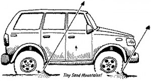 4wd Tips and Tricks – Tyre Pressure