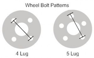 Wheel Bold Patters