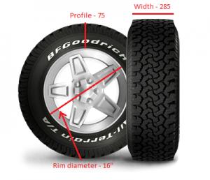 BFG All Terrain Tyre