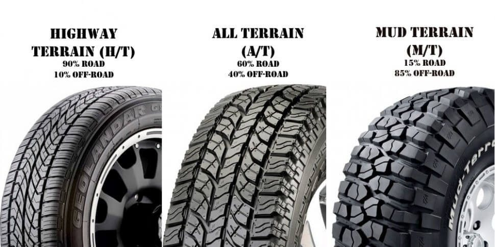 4WD Tyre Sizes Explained   How To Pick The Right Tyres